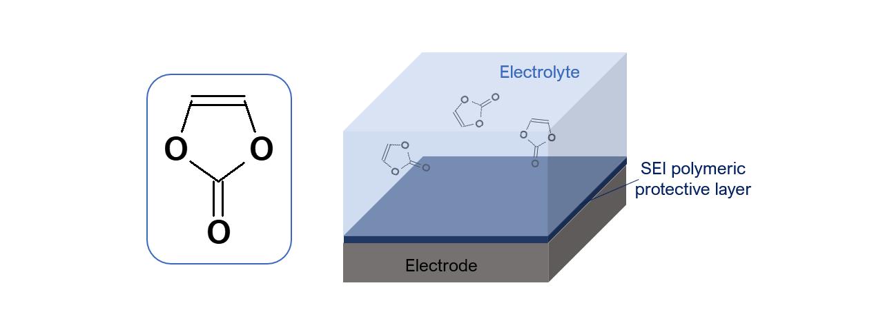 li-batteries schema